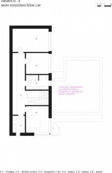 Dispoziční úpravy rodinného domu